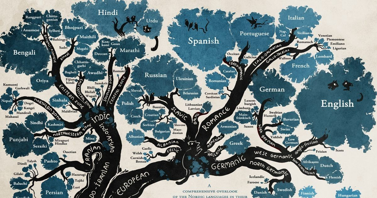 Explican el origen de las lenguas con la ilustración de un árbol genealógico