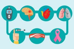 Demandan más inversiones en enfermedades no transmisibles y salud mental